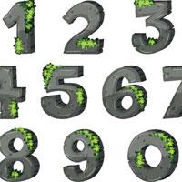 1 triệu, 1 tỷ, 1 vạn có mấy số 0 đằng sau và đọc như thế nào?