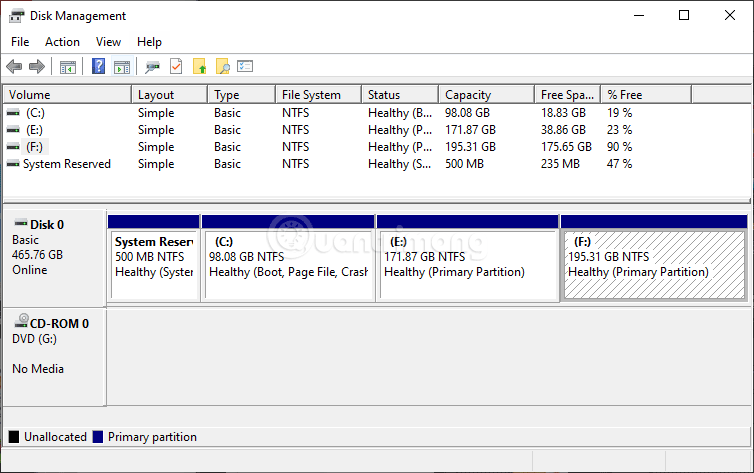 Danh sách phân vùng, ổ cứng được liệt kê trong Disk Management
