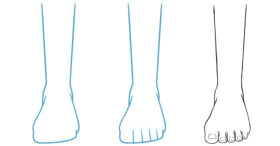 Bàn chân nhân vật Anime, Manga góc nhìn từ phía trước