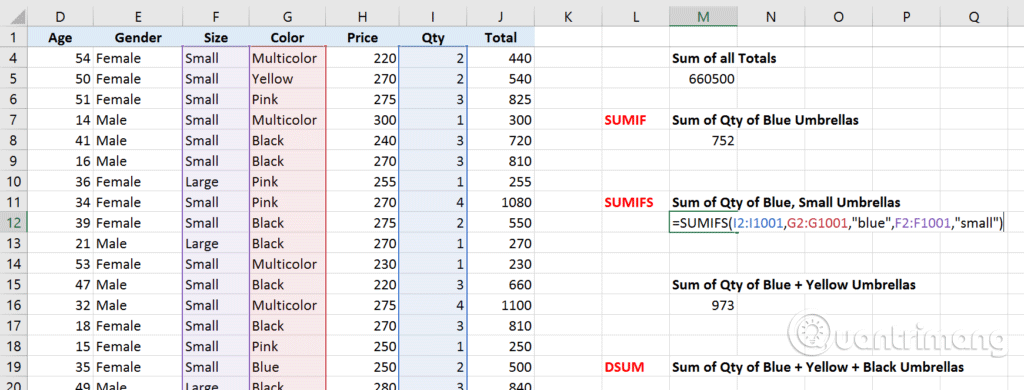 Phân biệt các hàm SUM, SUMIF, SUMIFS và DSUM - Ảnh minh hoạ 5