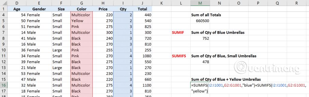 Phân biệt các hàm SUM, SUMIF, SUMIFS và DSUM - Ảnh minh hoạ 6