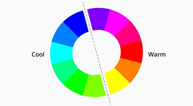 Bánh xe màu được chia thành khu vực màu nóng và màu lạnh