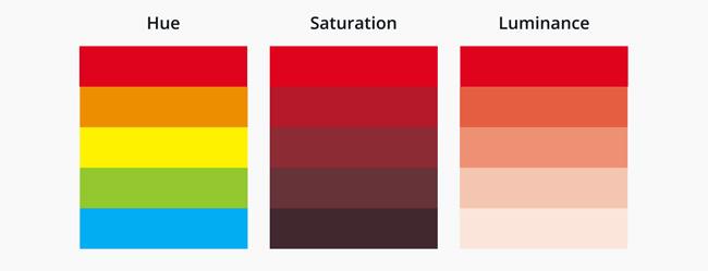Hue, Saturation và Luminance với màu sắc