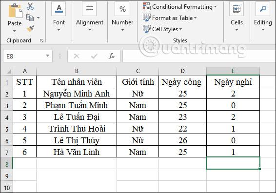 Hàm COUNTIFS, cách dùng hàm đếm ô theo nhiều điền kiện trong Excel