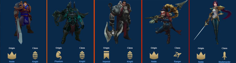 Các hiệp sĩ và các sĩ quan trong đội hình