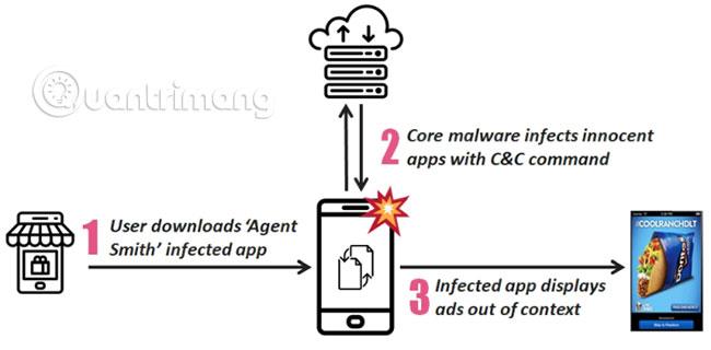 Cách phát hiện và loại bỏ malware Agent Smith trên Android - Ảnh minh hoạ 2
