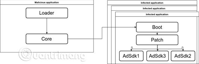 Cách phát hiện và loại bỏ malware Agent Smith trên Android - Ảnh minh hoạ 3