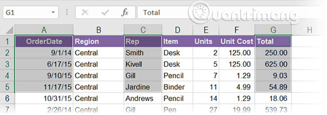 Cách sử dụng Name Box trong Excel - Ảnh minh hoạ 3