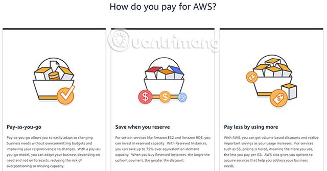 Giá cả và giá trị của AWS so với Microsoft Azure