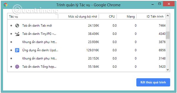 Trình quản lý tác vụ của Google Chrome