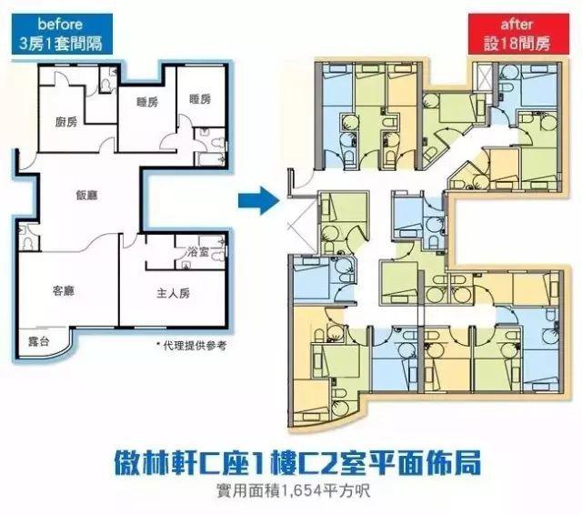 Tại Hong Kong, những căn hộ rộng được chia nhỏ thành nhiều phòng nhỏ