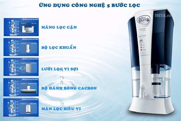 Đánh giá máy lọc nước Pureit