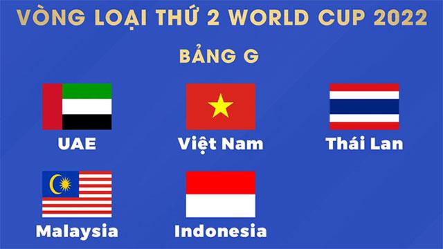 Trực tiếp Việt Nam vs Indonesia trên YouTube