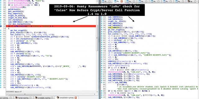 Nhà nghiên cứu bảo mật Vitali Kremez đã tiến hành phân tích biến thể Nemty ransomware