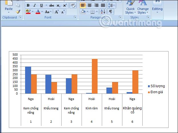 Hướng dẫn sao chép biểu đồ Excel sang Word - Ảnh minh hoạ 2