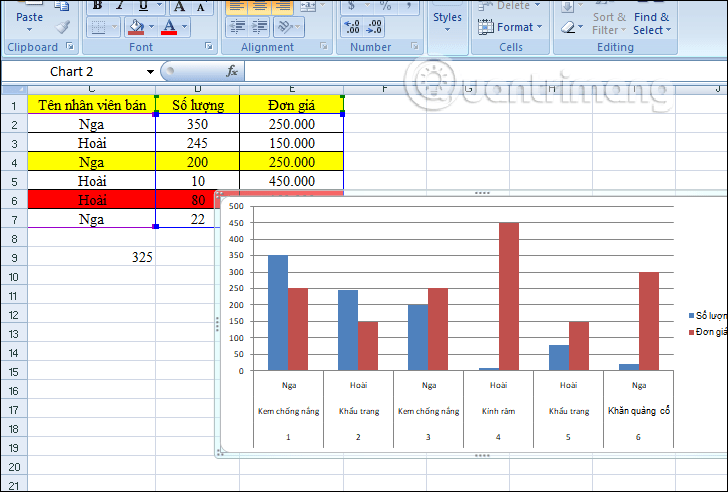 Hướng dẫn sao chép biểu đồ Excel sang Word - Ảnh minh hoạ 4