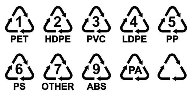 Mã số tái chế thường được in trên các sản phẩm làm từ nhựa