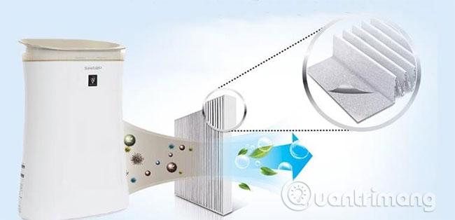 Mức độ bảo trì cho máy lọc không khí