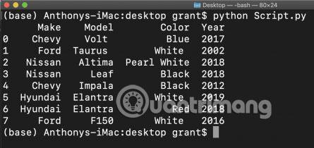 Cách nhập dữ liệu Excel vào tập lệnh Python bằng Pandas - Ảnh minh hoạ 3