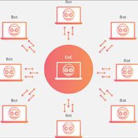 Botnet là gì? Cấu trúc và cách botnet hoạt động như thế nào?