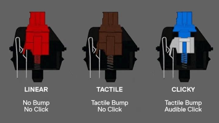 Cách chọn bàn phím cơ phù hợp - Quantrimang.com