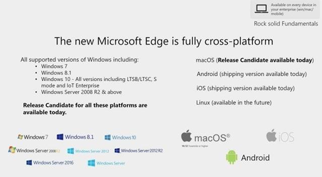 Trình duyệt Microsoft Edge sẽ có mặt trên Linux