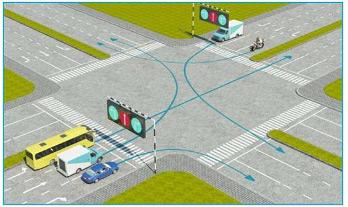 Các xe đi theo mũi tên, xe nào vi phạm quy tắc giao thông?