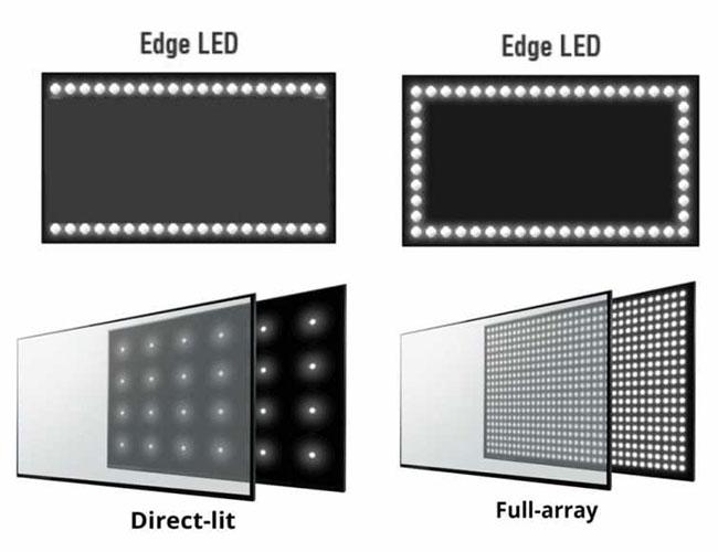 LED Edge-Lit