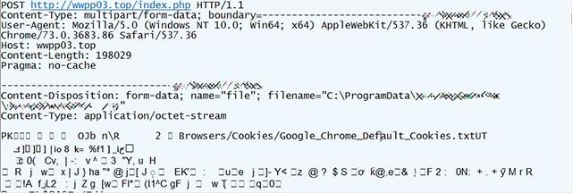 Lưu lượng mã độc CryptBot