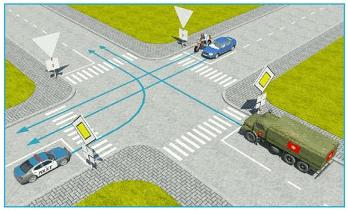 Trong trường hợp này, thứ tự các xe đi như thế nào là đúng quy tắc giao thông?