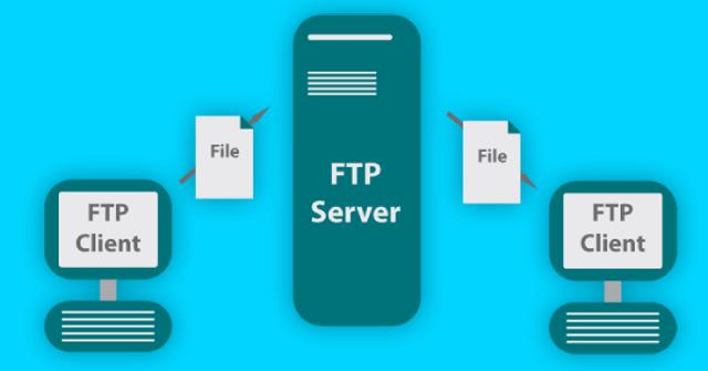 Mô hình hoạt động của giao thức FTP