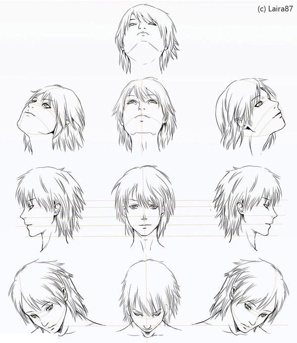 Các góc độ trên khuôn mặt của một nhân vật Anime