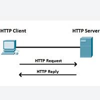 Cách thức hoạt động của HTTP