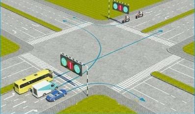 Câu hỏi 19: Các xe đi theo hướng mũi tên, xe nào vi phạm quy tắc giao thông?
