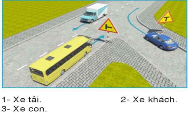 Câu hỏi 29: Xe nào phải nhường đường là đúng quy tắc giao thông?