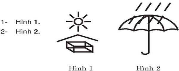 Câu hỏi 12: Ký hiệu chuyên dùng nào biểu hiện hàng chuyên chở phải tránh ánh nắng mặt trời?