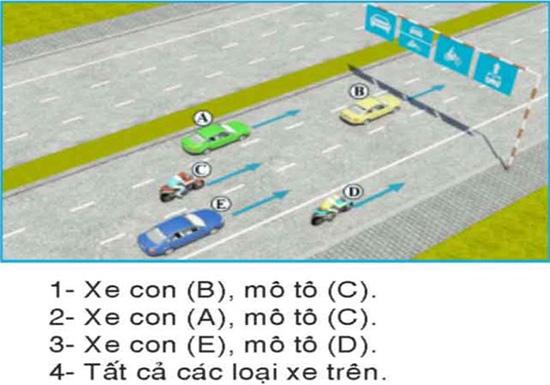 Câu hỏi 27: Trong hình dưới, những xe nào vi phạm quy tắc giao thông?