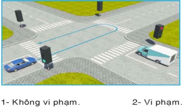 Câu hỏi 27: Xe con quay đầu đi ngược lại như hình vẽ có vi phạm quy tắc giao thông không?