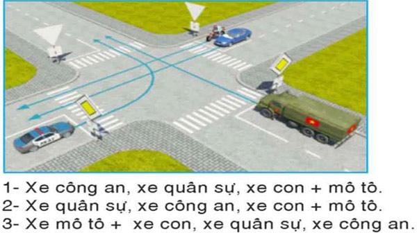Câu hỏi 25: Trong trường hợp này, thứ tự xe đi theo nào là đúng quy tắc giao thông?