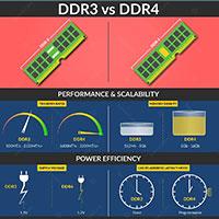 So sánh DDR3 và DDR4