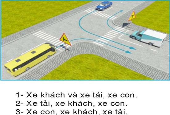 Câu hỏi 25: Thứ tự các xe đi như thế nào là đúng quy tắc giao thông?