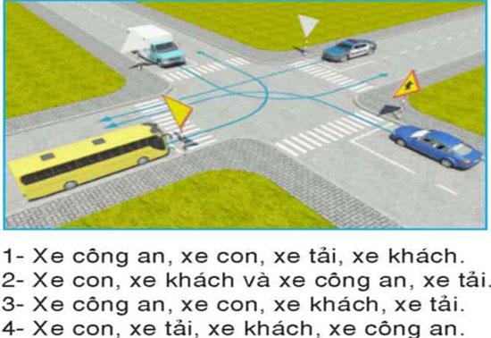Câu hỏi 27: Theo hướng mũi tên, thứ tự các xe đi như thế nào là đúng?