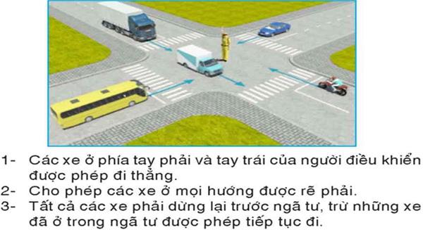 Câu hỏi 25: Các xe đi như thế nào là đúng quy tắc giao thông?