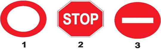"""Câu hỏi 24: Trong các trường hợp dưới đây, người lái xe phải xử lý như thế nào khi gặp biển """"Stop""""?"""