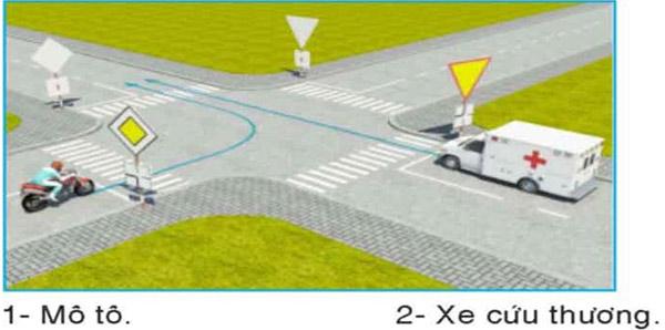 Câu hỏi 25: Xe nào được quyền đi trước trong trường hợp này?