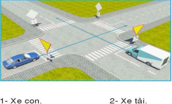 Câu hỏi 27: Xe nào phải nhường đường là đúng quy tắc giao thông?