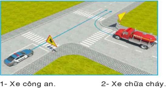 Câu hỏi 28: Xe nào được quyền đi trước trong trường hợp này?
