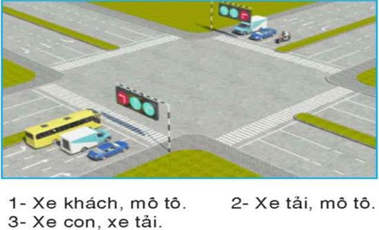 Câu hỏi 30: Theo tín hiệu đèn, xe nào được quyền đi là đúng quy tắc giao thông?