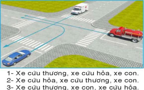 Câu hỏi 24: Thứ tự các xe đi như thế nào là đúng quy tắc giao thông?