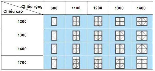 Kích thước cửa sổ 1 và 2 cánh mở ra ngoài.
